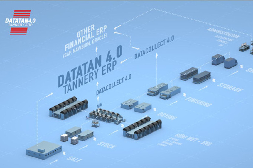"""Il marchio DataTAN4.0 presentato nella rivista di settore """"African Leather Magazine"""" di Gennaio 2021"""